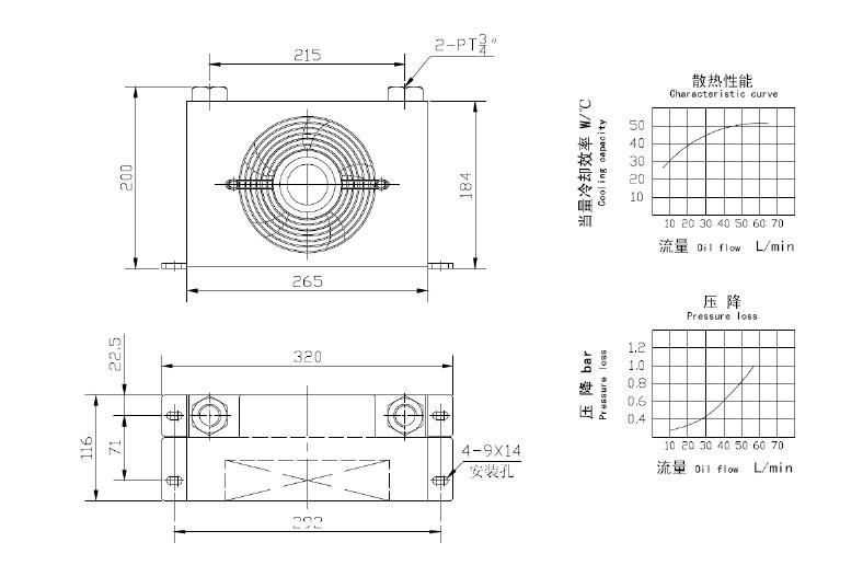 Hydraulic fan oil cooler size