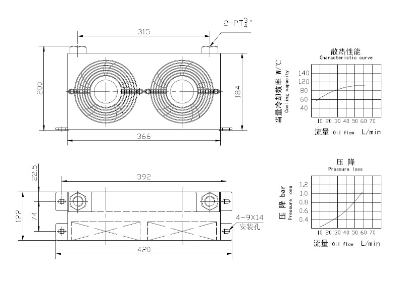 Industrial hydraulic oil cooler size