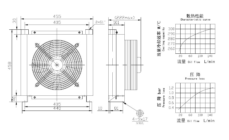 Construction Machinery Oil Cooler Size