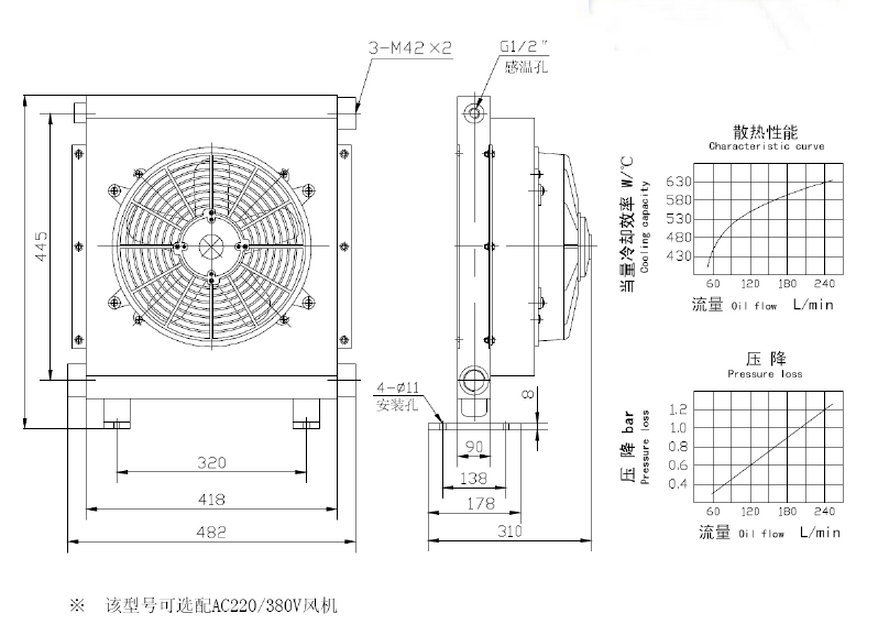 Transmission Oil Cooler Size